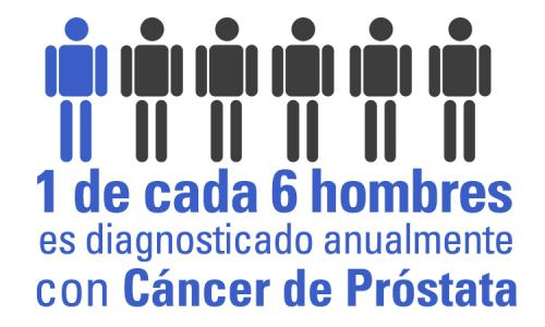 ¿el cáncer de próstata te hace eyacular la sangre letra