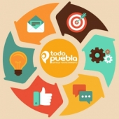 Asesor Experto en Ventas y Marketing Digital