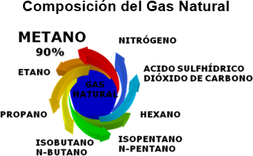 Tp maxigas natural en puebla for Oficina gas natural getafe